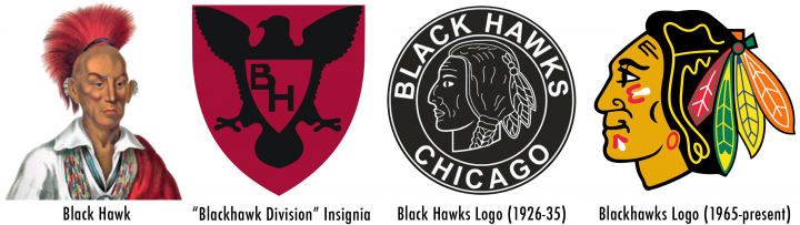 Blackhawks Logo History