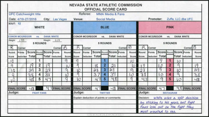 Conor McGregor vs Dana White UFC 200 fight score card