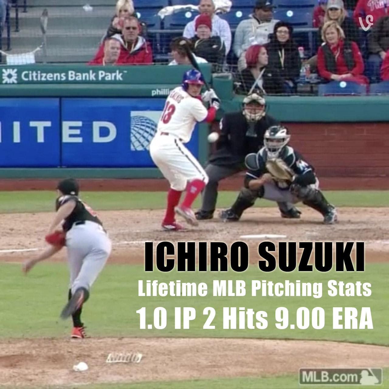 Ichiro Suzuki lifetime MLB pitching stats