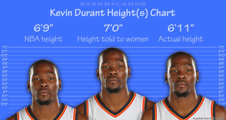 Kevin Durant height chart