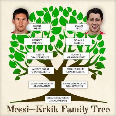 Lionel Messi-Bojan Krkic family tree