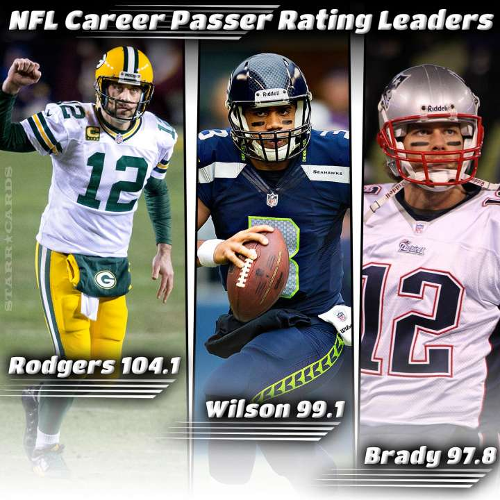 NFL Career Passer Rating Leaders: Aaron Rodgers, Russell Wilson, Tom Brady