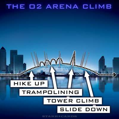 Night Scape takes on The O2 Arena with hike up, trampolining on roof, tower climb, slide down