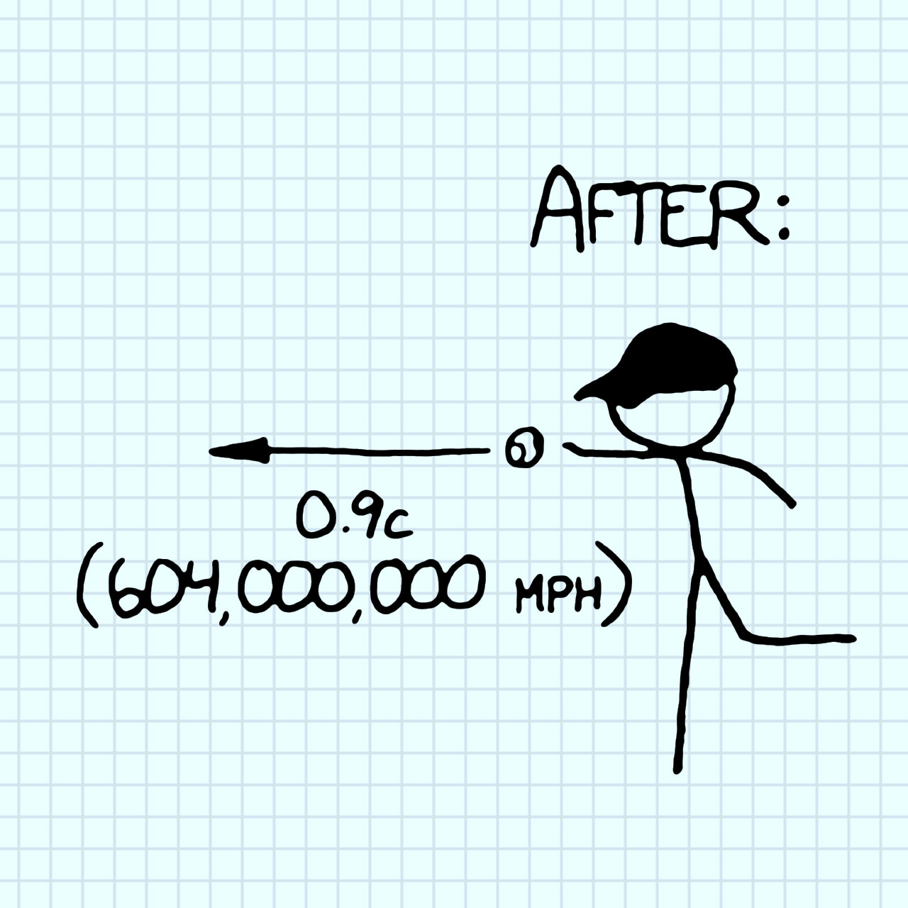 Pitching at 90 percent the speed of light.
