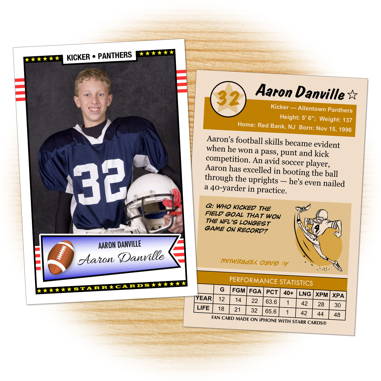 Retro 50 Series custom football cards