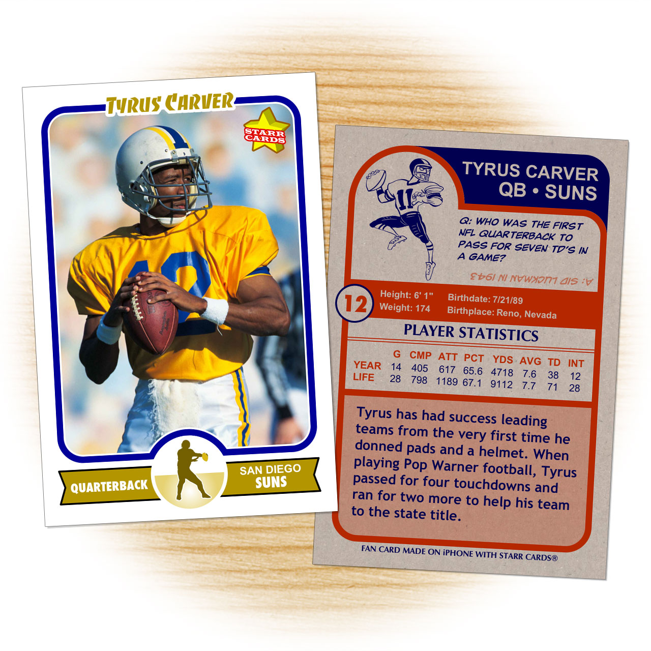 Retro 75 Series custom football cards