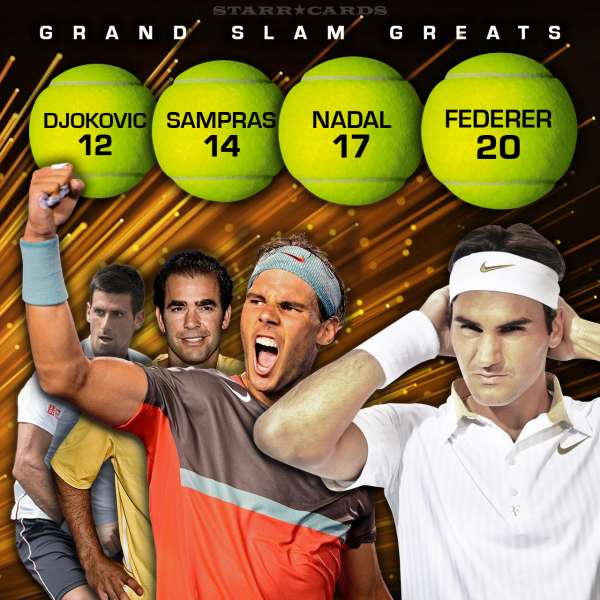Tennis' Grand Slam Greats: Roger Federer, Rafael Nadal, Pete Sampras, Novak Djokovic