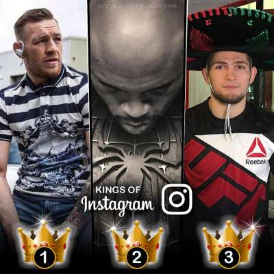 UFC Instagram Kings: Conor McGregor, Anderson Silva, Khabib Nurmagomedov have the most followers