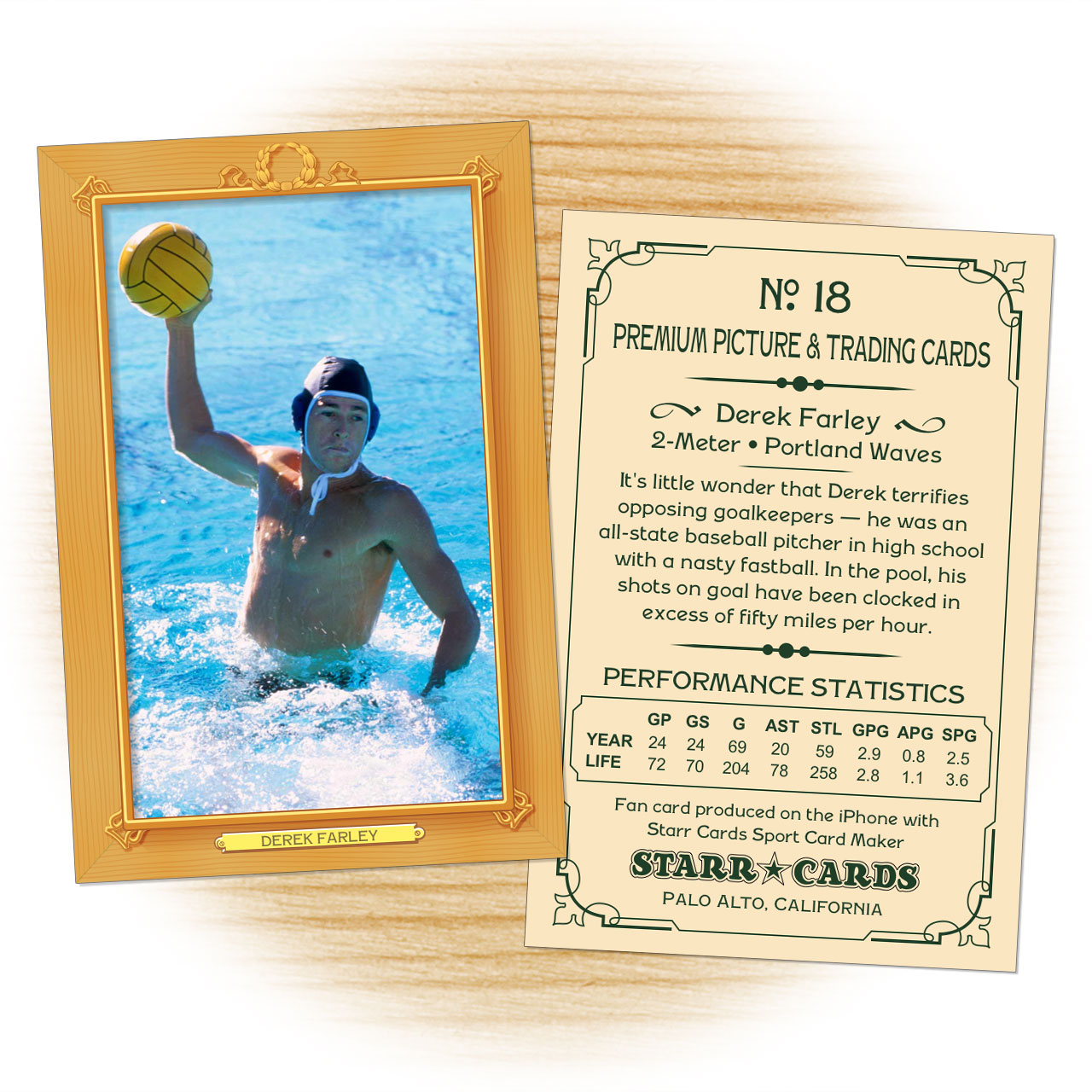 Vintage 11 Series custom water polo cards