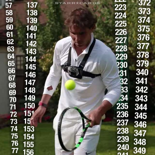 Rafael Nadal sets new personal record for tennis ball bouncing