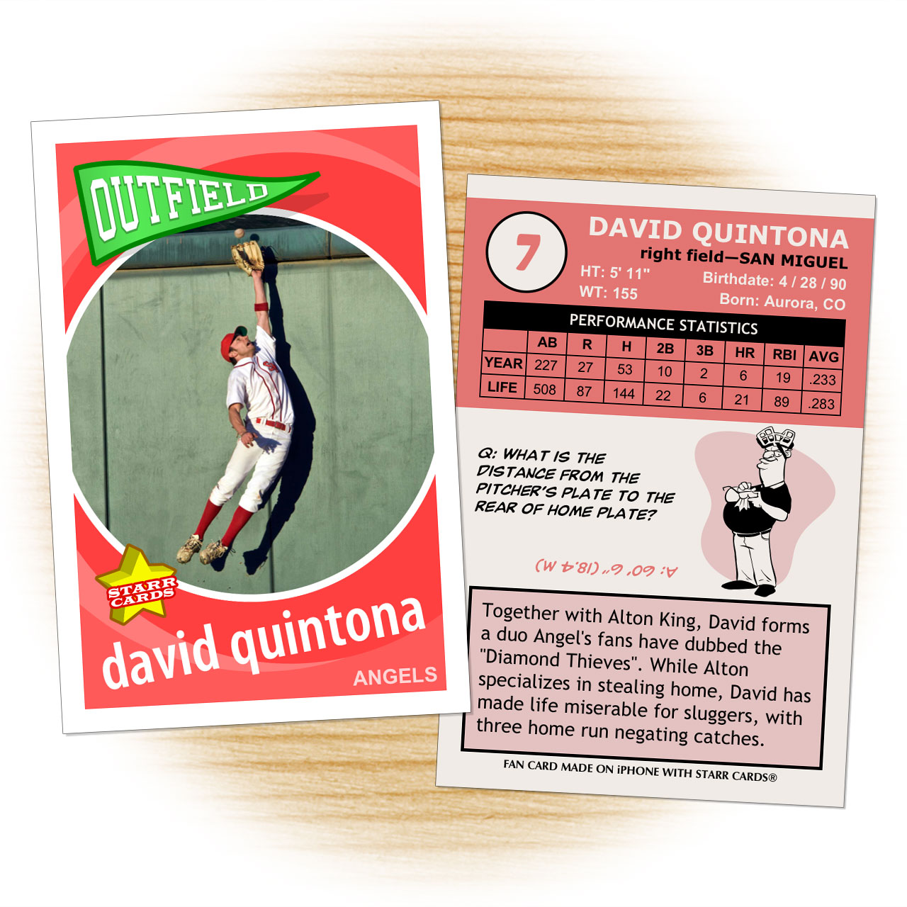 Retro 60 Series custom baseball cards