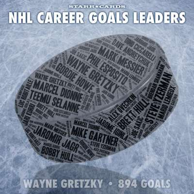 Starr Cards Infographic: NHL Career Goals Leaders