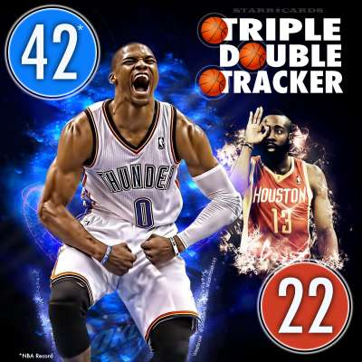 Triple Double Tracker keeps tabs on Russell Westbrook and James Harden